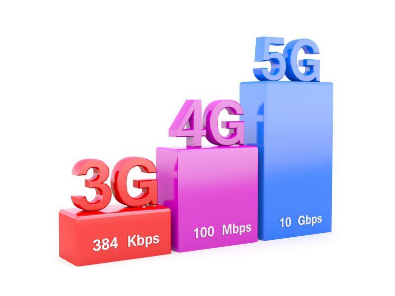 携帯電話の通信速度ってどれくらいなの?一番大きいのは?