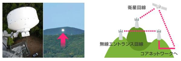ソフトバンクの電波改善 山岳地帯