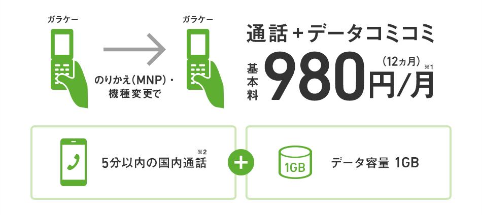 ケータイ1GBプラン